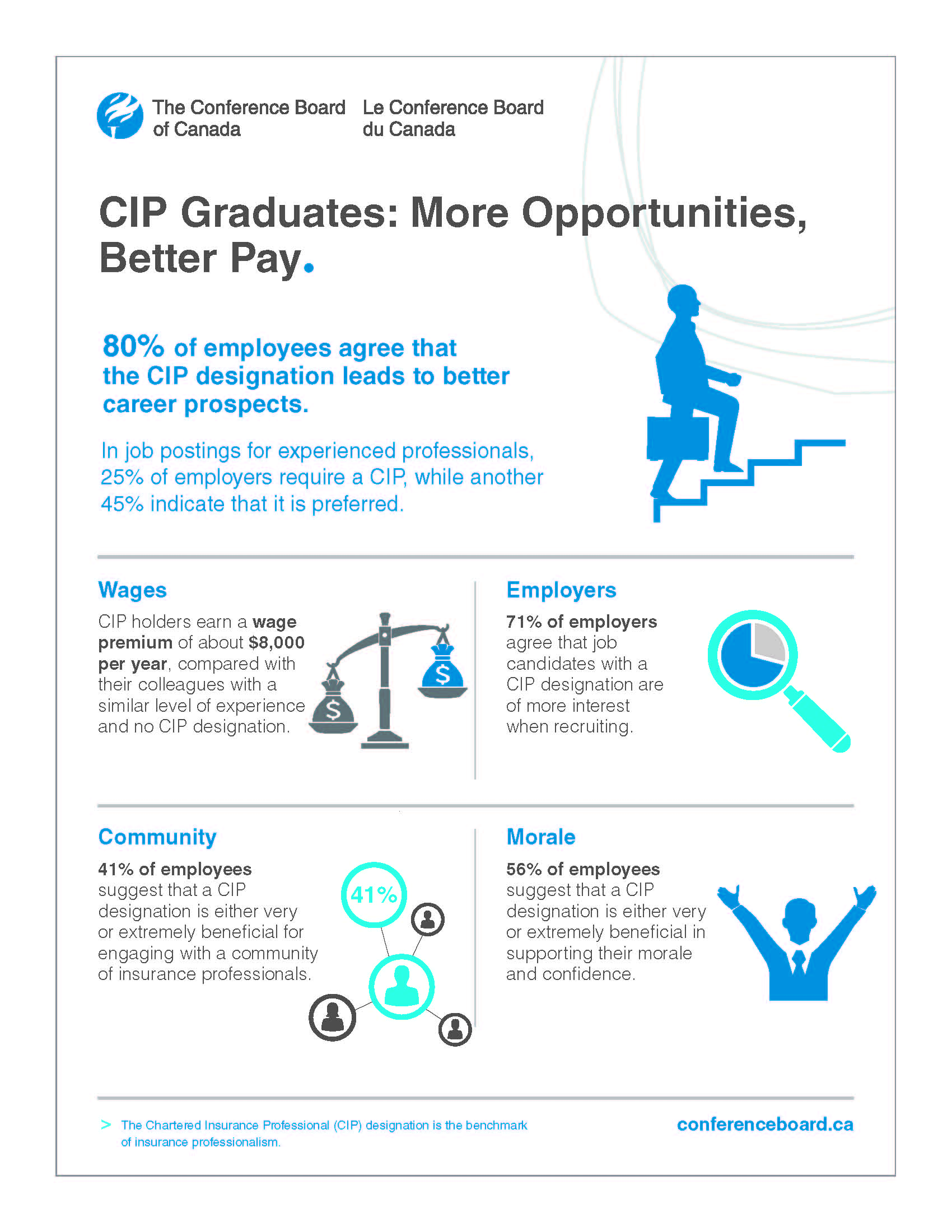 Image links to CIP Graduates page