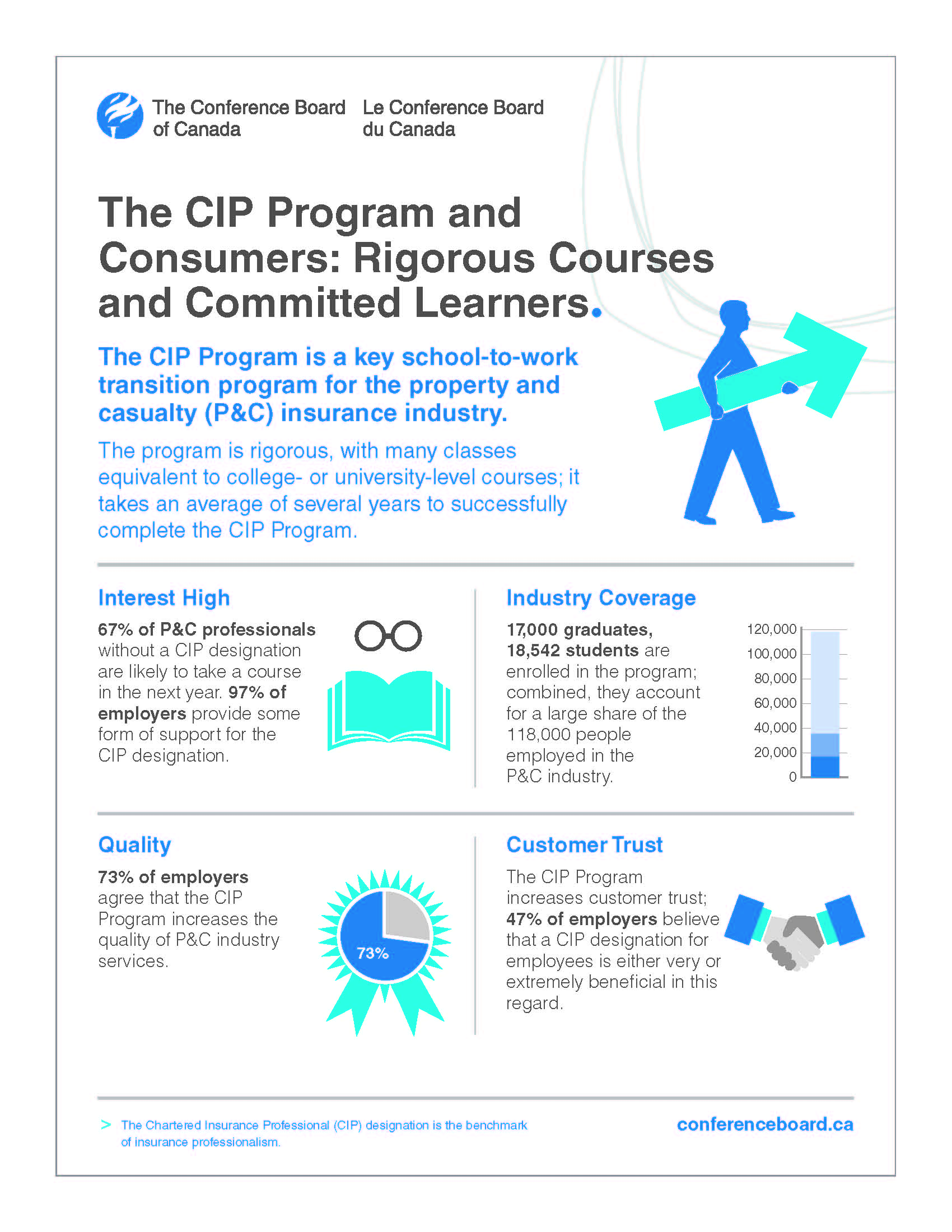 Image links to the CIP program and Consumers page